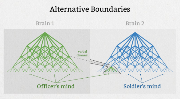 officer_soldier_alternative_boundaries