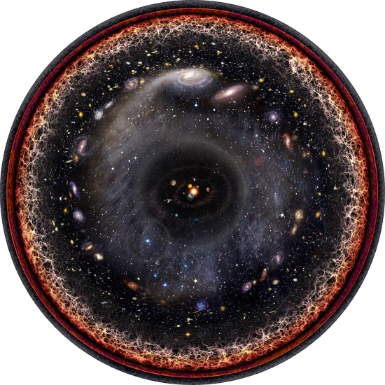 observable_universe_log_scale