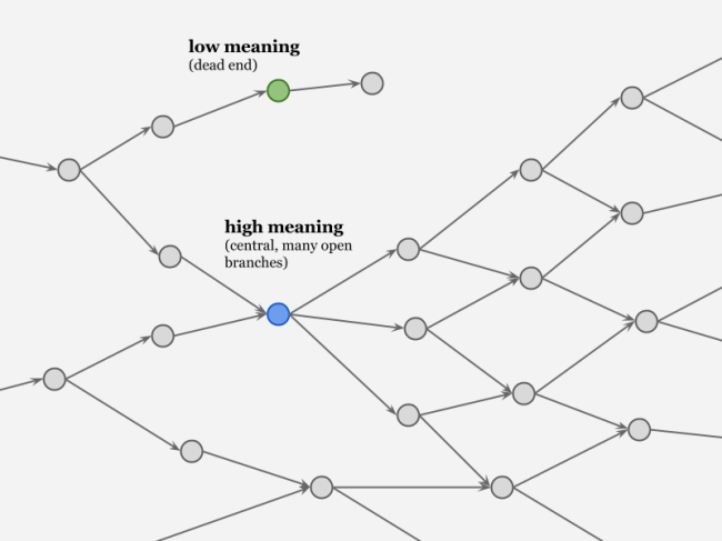 high_vs_low_meaning